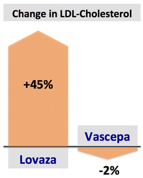 lovaza cost picture 3