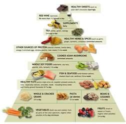 diabetic healthy food diet picture 7
