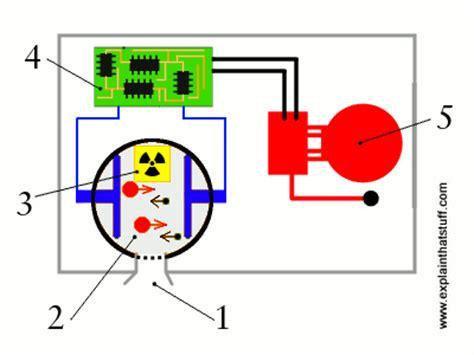 how smoke detectors work picture 1
