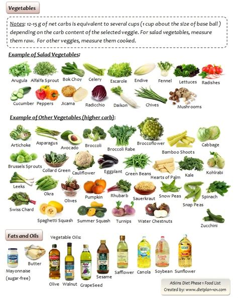 atkins diet food list picture 13