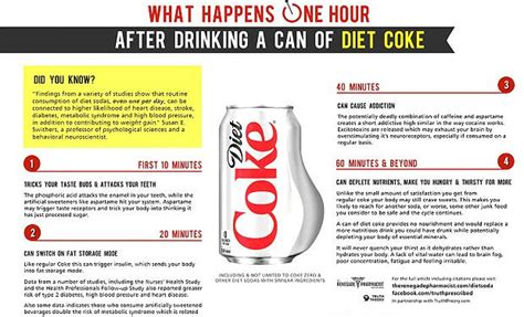 can you drink diet soda when your fasting picture 4