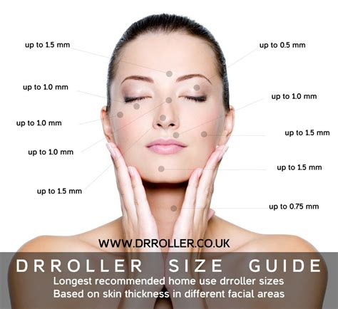 can you use derma roller on your lips picture 11