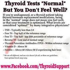 test for thyroid problems picture 5