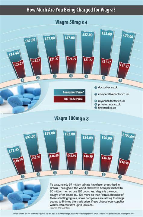 compare viagra prialus picture 9