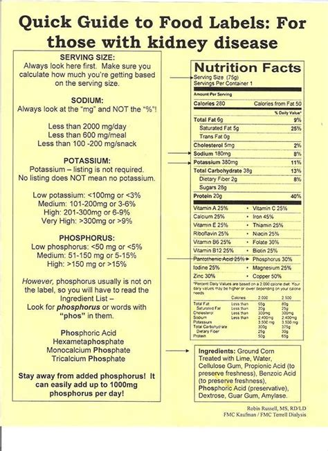 canine diet for kidney disease picture 10