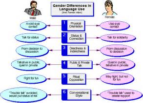 women and men sexuality differences picture 2