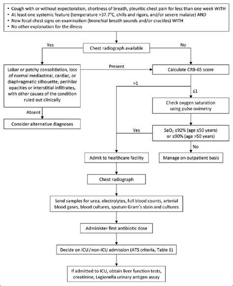 carbuncle treatment guideline picture 2