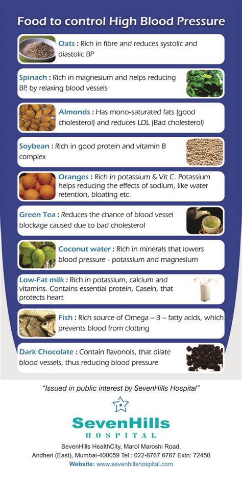 cholesterol raises blood pressure picture 10