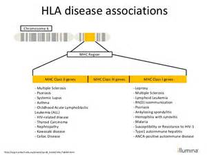 autoimmune thyroid disease picture 7