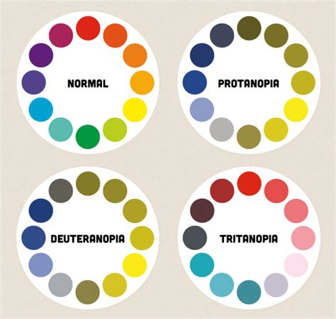 color blind treatment philippines picture 10