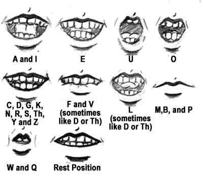 how to read lips picture 3