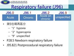 bladder spasm icd 9 picture 5