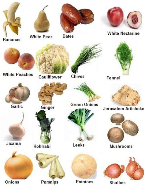 foods high in starch picture 14