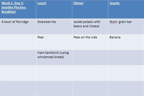 a free sample diet plan picture 1