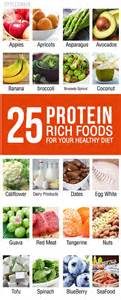 what foods with amino acids and enzemes make picture 1