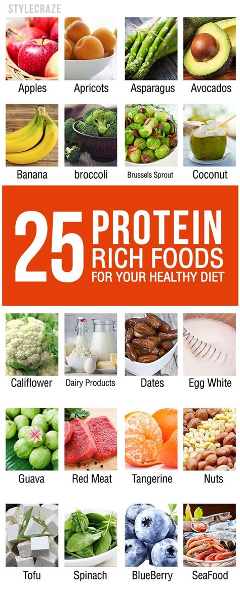 find weight gain shakes recipes picture 13