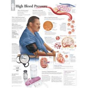 virilityex and high blood pressure picture 9