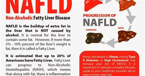 alcoholic fatty liver picture 19