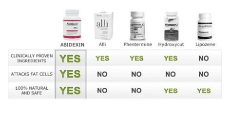 abidexin available in south africa picture 7