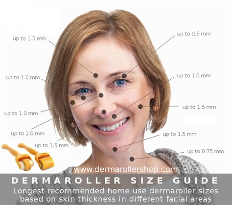 can you use derma roller on your lips picture 10