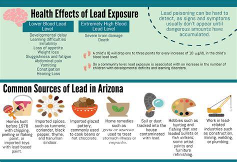 arizona dept of health picture 11