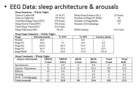 c sleep examples picture 11