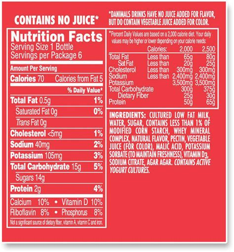diet coke unhealthy picture 13