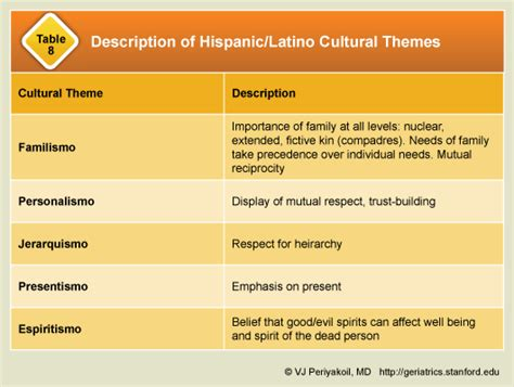 research artilces on filipino culture and health care picture 6