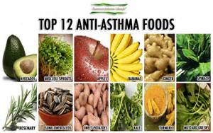diet and asthma picture 5