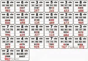 thai lotto tips 2o14 picture 9