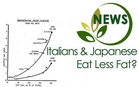 eat less fat reduce cellulite picture 2