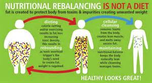 body flush detox cardiff picture 6