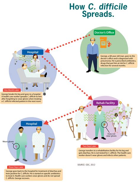 intestinal infections c diff picture 14