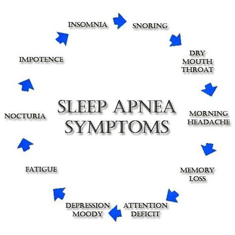 symptoms of obstructive sleep apnea picture 1
