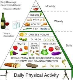 dr phil diabetic diet menus picture 3