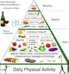 diet meal menus picture 6