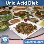 diet for uric acid picture 15