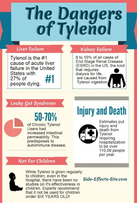 liver damage tylenol picture 11