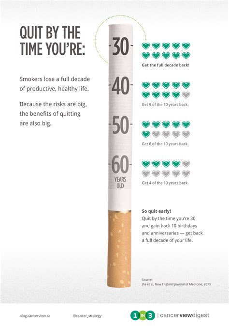 quit cigarettes smoking pictures picture 2