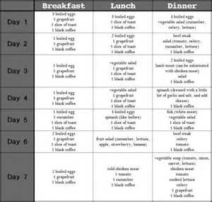 denmark diet picture 5