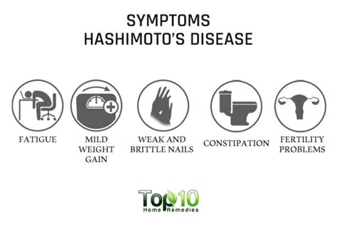 can symptoms of hashimots get worse during mentruation picture 7