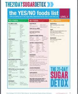 the a list diet picture 19