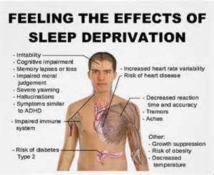 high testosterone and sleep problems picture 3