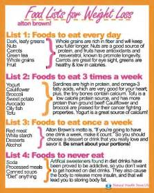 foods for weight loss picture 2