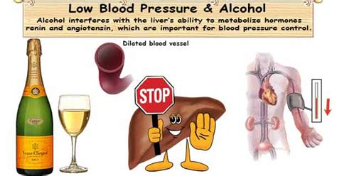 alcoholic with low blood pressure picture 4
