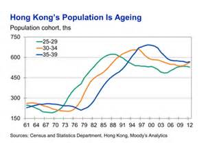 hong kong ageing population solution picture 6