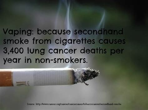 lung cancer and second hand smoke picture 1