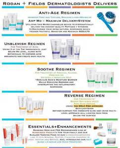 information of skin care regimens picture 13