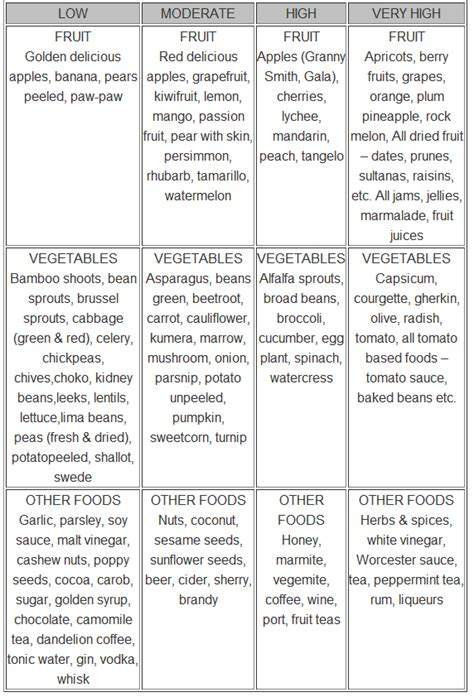 free weight loss diet plan picture 9