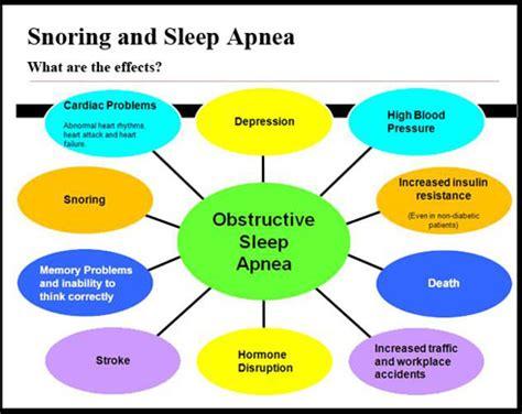 symptoms of obstructive sleep apnea picture 7